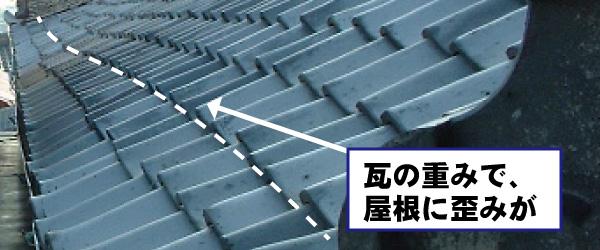 屋根面の歪み