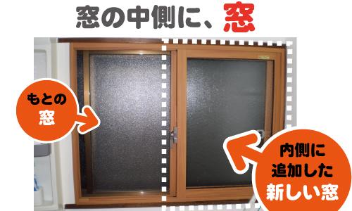 窓の断熱、ダブル窓
